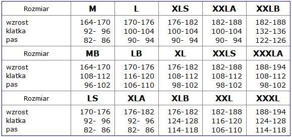 tabela rozmiarów sara norman